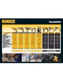 Dewalt Dw253      Atornillador Durlock 720w 4500rpm 8.3nm 1.3kg.